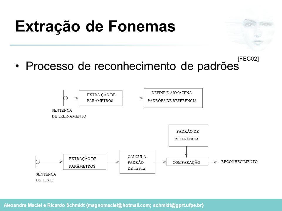 Extração de Fonemas [FEC02] Processo de reconhecimento de padrões